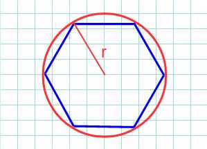 Шестиугольник описанный около окружности формулы